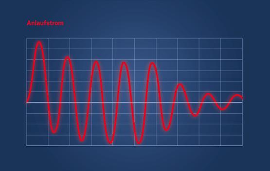 Warum bestimmte Geraete mehr Strom benoetigen