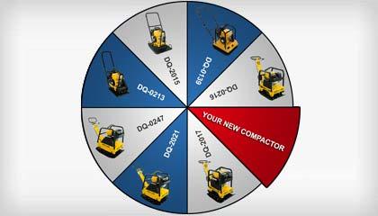 DENQBAR compactor selectionwheel
