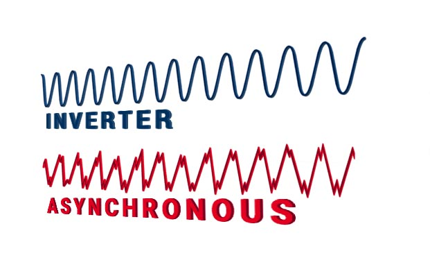 Denqbar Generator Stable, pure sine wave AC output